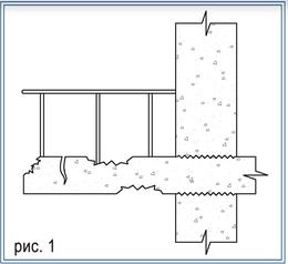 Гидроизоляция балкона рис.1