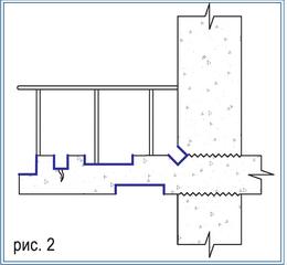 Гидроизоляция балкона рис.2