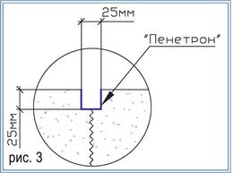 Гидроизоляция балкона рис.3