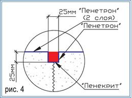 Гидроизоляция балкона рис.4